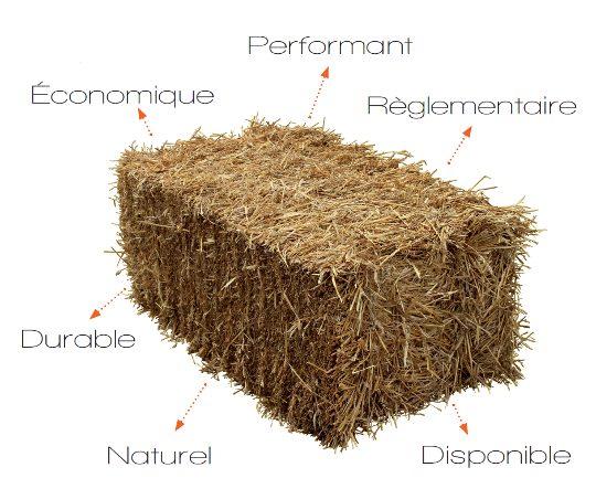 La botte de paille est un produit performant pour la construction
